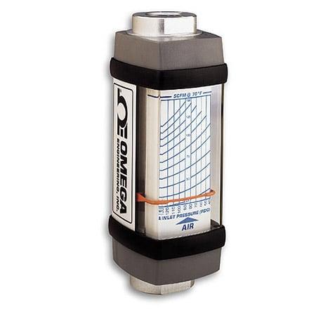 Pneumatic In-line Flowmeters With Multi-pressure Flow Scales