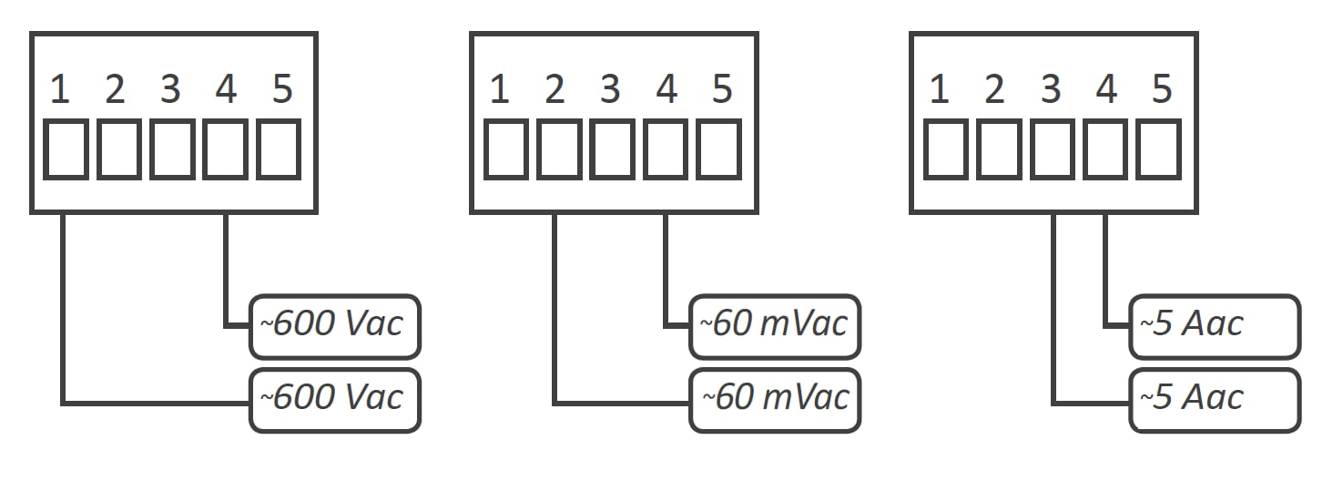Typical Connections of AC Voltages and AC currents