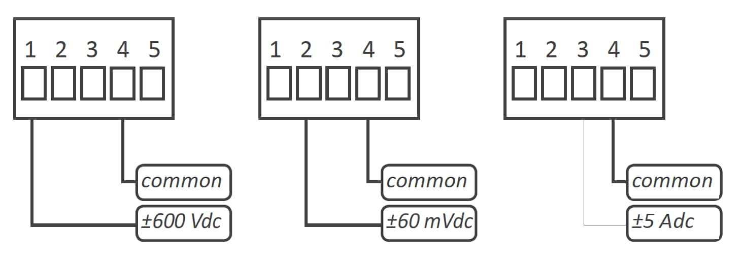 Typical Connections of DC Voltages and DC currents