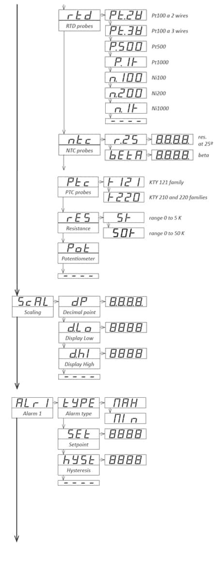 1PCS MN6221TA DIP18 IC