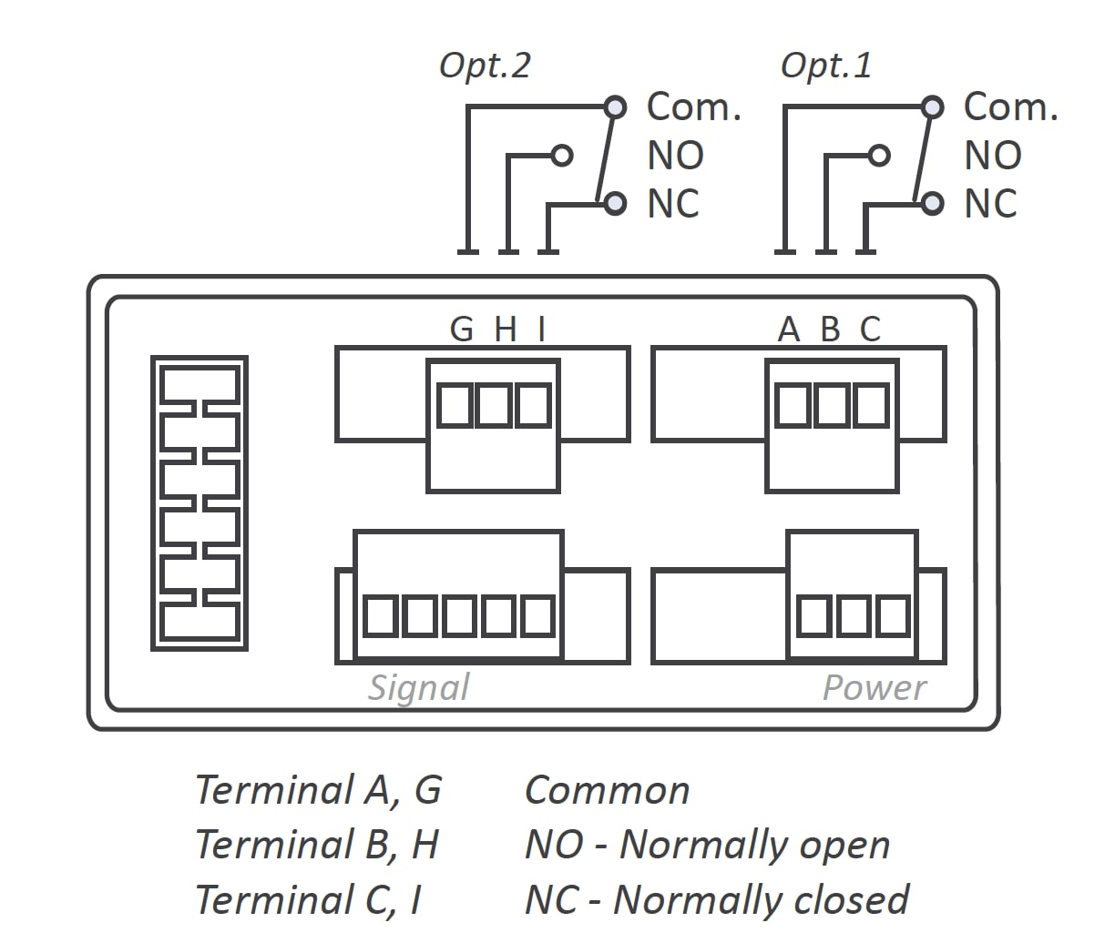 Wiring Diagram For One Normally Open 3wire Float Switch With Isolated