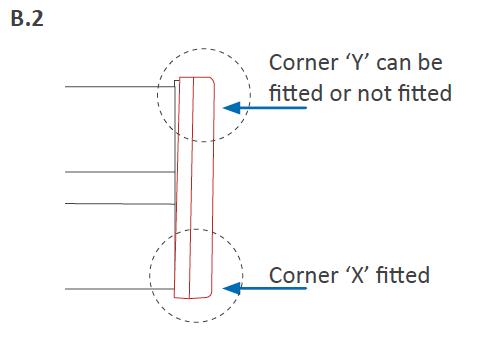 Fit corner X and clip A B2