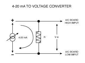 4-20mA Input | Omega Engineering
