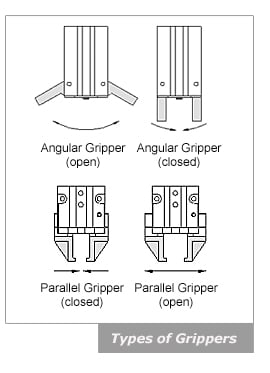 Types of Grippers Open Close