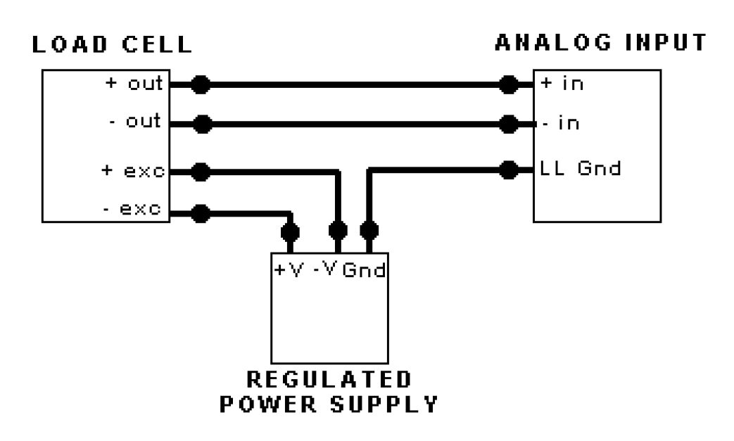 Load Cell Wiring Diagram from assets.omega.com