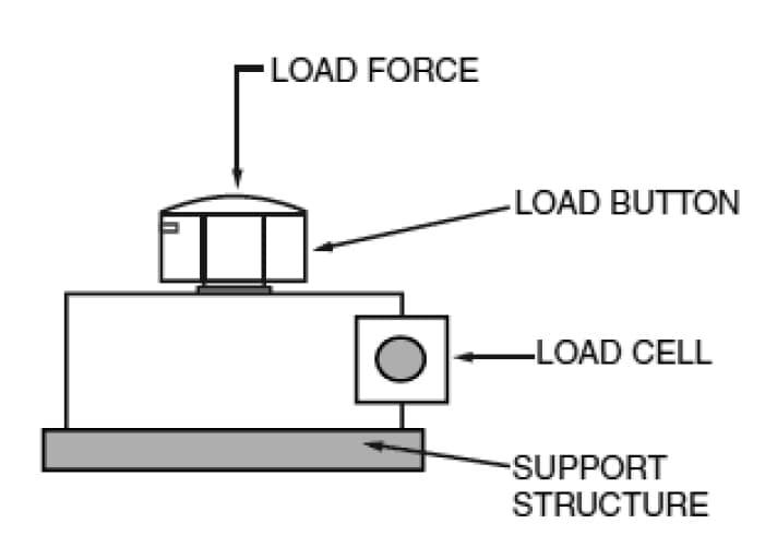 short-image-description