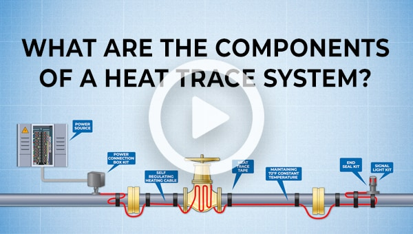 What is a heat trace system?