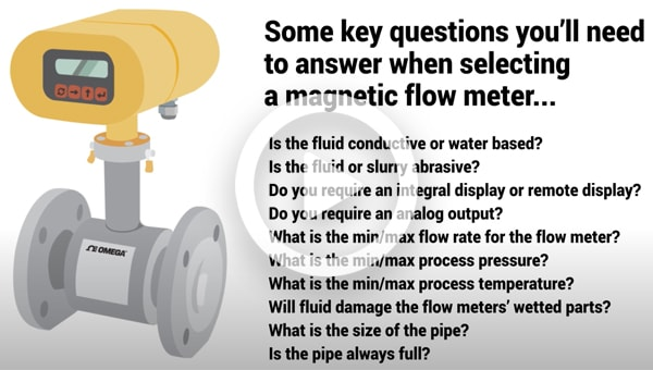 What is a Magnetic Flow Meter and How Does it Work (measuring flow)