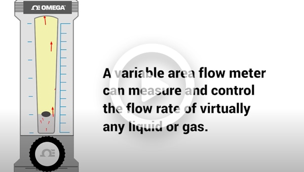 What is a Rotameter and how does it work? (Flow Measurement)